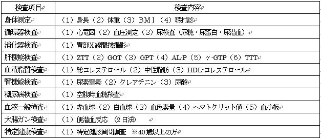 検診項目(H30.4)