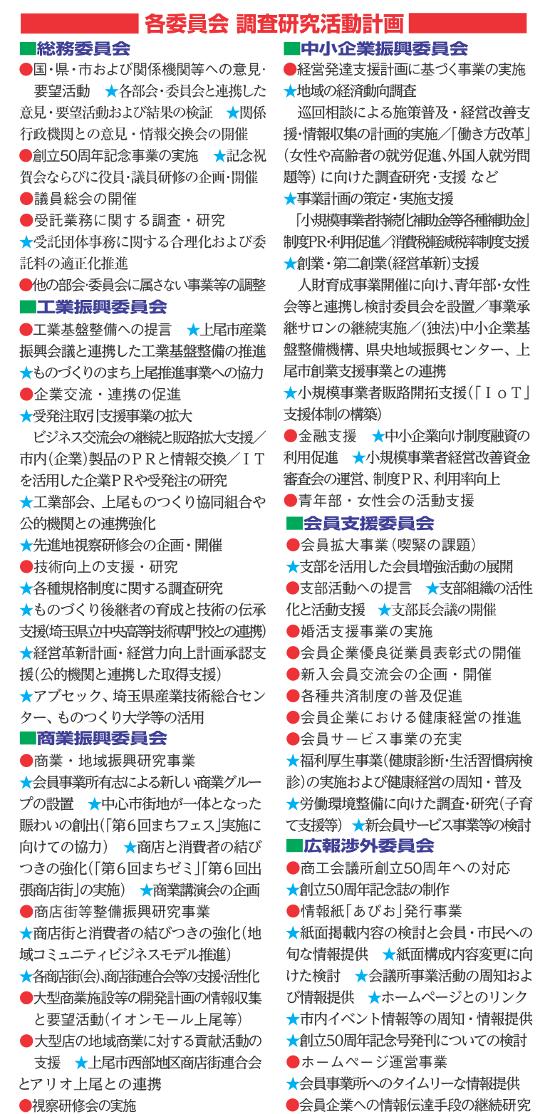 各委員会 調査研究活動計画