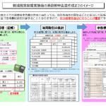 軽減税率制度実施後の消費税申告書作成までのイメージ